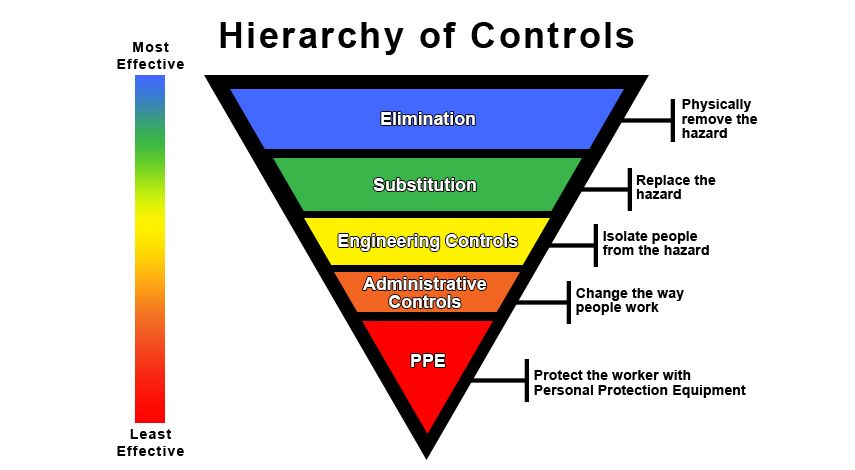 Hierarchy-of-Controls-NEW