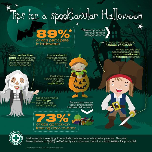 NSC-Halloween-Safety